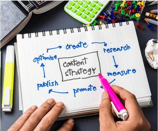 A Content Marketing Strategy Is a Must In 2018